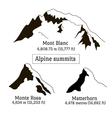 set alps peaks silhouette elements mont blanc