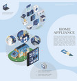 isometric smart home template vector image