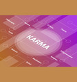Karma concept words isometric 3d word text