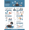 plumber service infographic layout vector image vector image