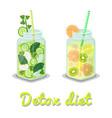 detox diet poster mug drink vector image vector image