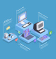 isometric smart devices composition vector image vector image