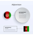 Afghanistan Country Set of Banners vector image vector image