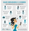 Comb Infographics Set vector image vector image