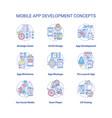 mobile app development concept icons set vector image