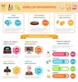 Jeweller infographics set vector image