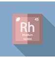 Chemical element Rhodium Flat vector image vector image