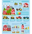 Farm Orthogonal Flat Infographics vector image vector image