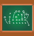 game plan vector image vector image