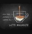 chalk drawn sketch of latte macchiato vector image