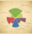 round color chart template vector image vector image