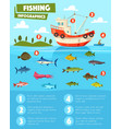 fishing sport and industry infographic design vector image