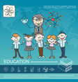 hand drawn school education template vector image