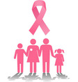 Breast cancer survival family support vector image