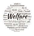 Welfare different languages vector image vector image