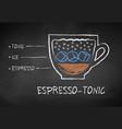 chalk drawn sketch of espresso tonic coffee vector image vector image