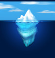 iceberg block of ice in the sea vector image