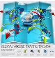 World Map Of Global Airline Traffic Trends vector image