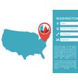 washington map infographic vector image