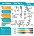 orthopedics medicine statistic infographic design vector image vector image