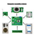 set of computer parts vector image