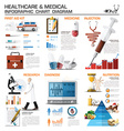 healthcare and medical infographic chart diagram vector image vector image