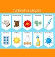 types of allergies background with allergens and vector image vector image