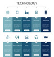 technology infographic 10 option ui design smart vector image