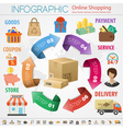 Internet Shopping Infographic vector image vector image