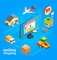 concept of buying items in online vector image vector image