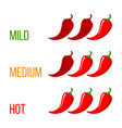 three red chili pepper strength scale vector image