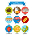 food allergy background with allergens and symbols