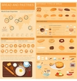 Bread and pastry infographics with bar graphs or vector image vector image