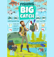 fishing equipment and fisher catch fish vector image vector image