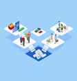 isometric online food ordering from supermarket vector image