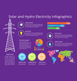 solar and hydro electricity vector image