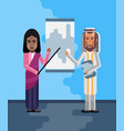 arabic and indian speakers doing presentation vector image vector image