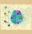 cartoon human brain intelligence concept