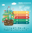 travel infographic with world landmarks vector image