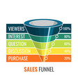 sales funnel for marketing digital 3d infographic vector image vector image