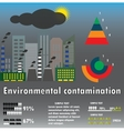 infographics environmental contamination Ecology vector image