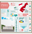Monaco infographics statistical data sights vector image vector image