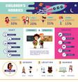 flat children hobbies infographic concept vector image vector image