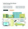 Solar energy eco home