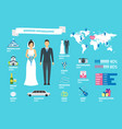 cartoon wedding infographic card poster vector image vector image