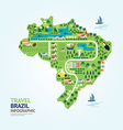 Infographic travel and landmark brazil map shape vector image vector image