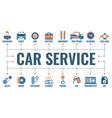 car service banner vector image vector image