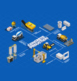 concrete production isometric flowchart vector image vector image