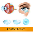 contact lenses concept or chart with eye vector image