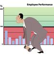 Poor job performance vector image vector image